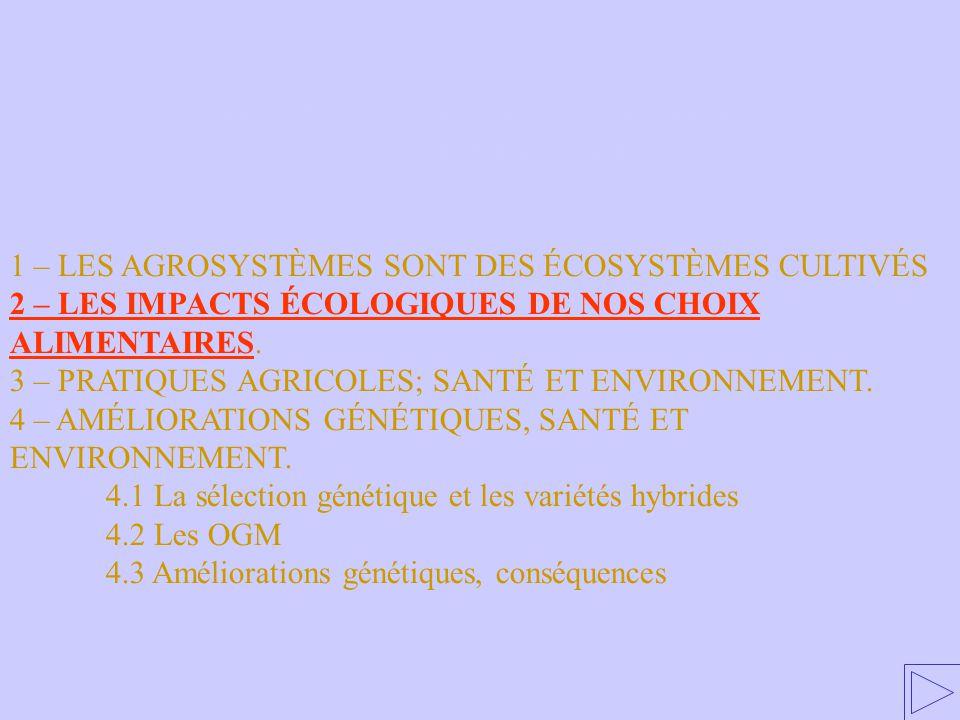 2 – LES IMPACTS ÉCOLOGIQUES DE NOS CHOIX ALIMENTAIRES
