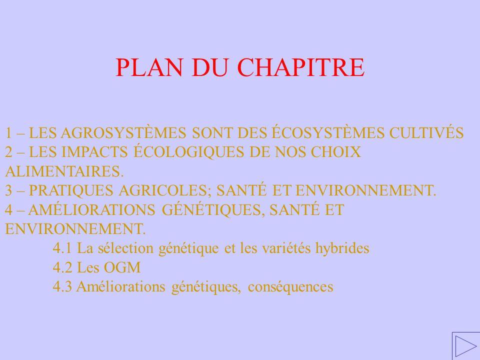 PLAN DU CHAPITRE 1 – LES AGROSYSTÈMES SONT DES ÉCOSYSTÈMES CULTIVÉS