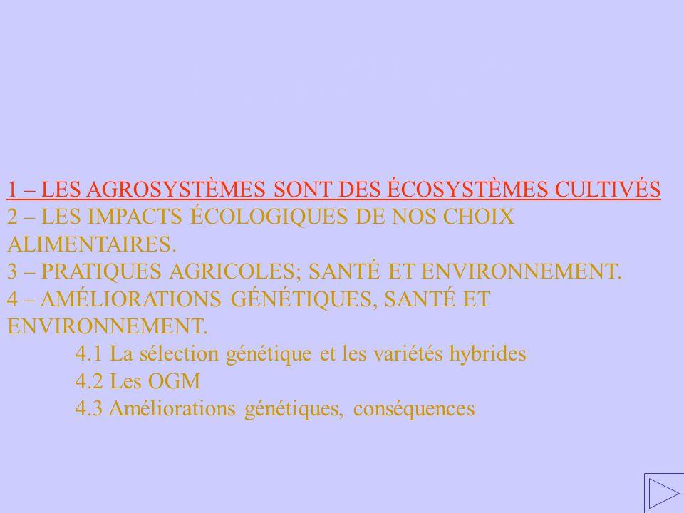 1 – LES AGROSYSTÈMES SONT DES ÉCOSYSTÈMES CULTIVÉS