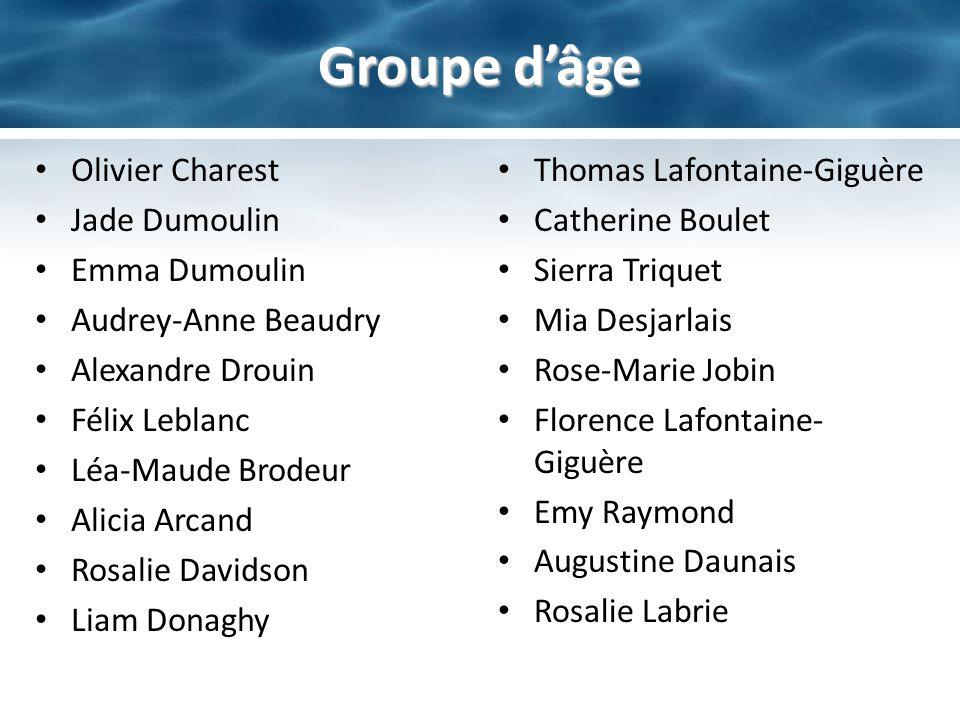 Groupe d'âge Olivier Charest Jade Dumoulin Emma Dumoulin