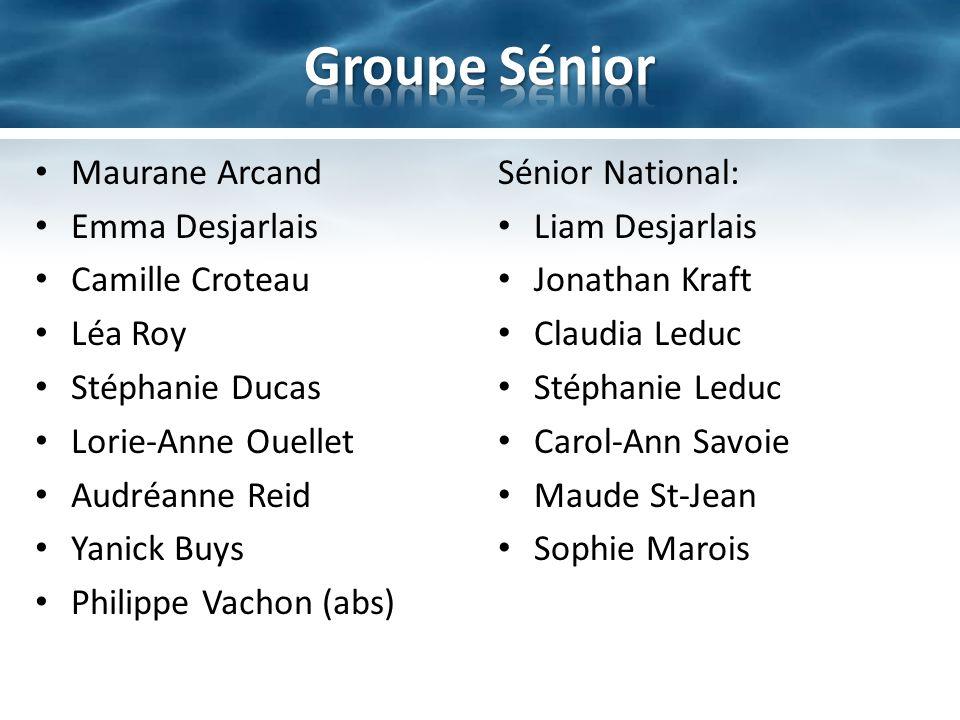 Groupe Sénior Maurane Arcand Emma Desjarlais Camille Croteau Léa Roy