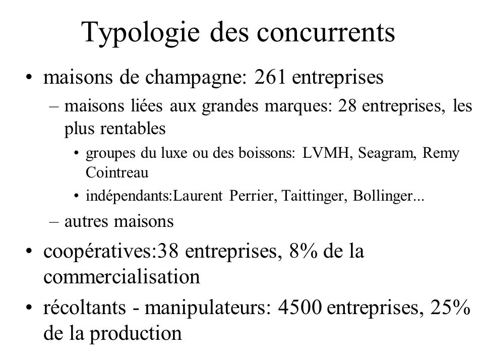 Typologie des concurrents