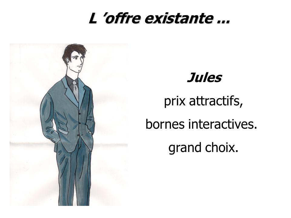L 'offre existante ... Jules prix attractifs, bornes interactives.