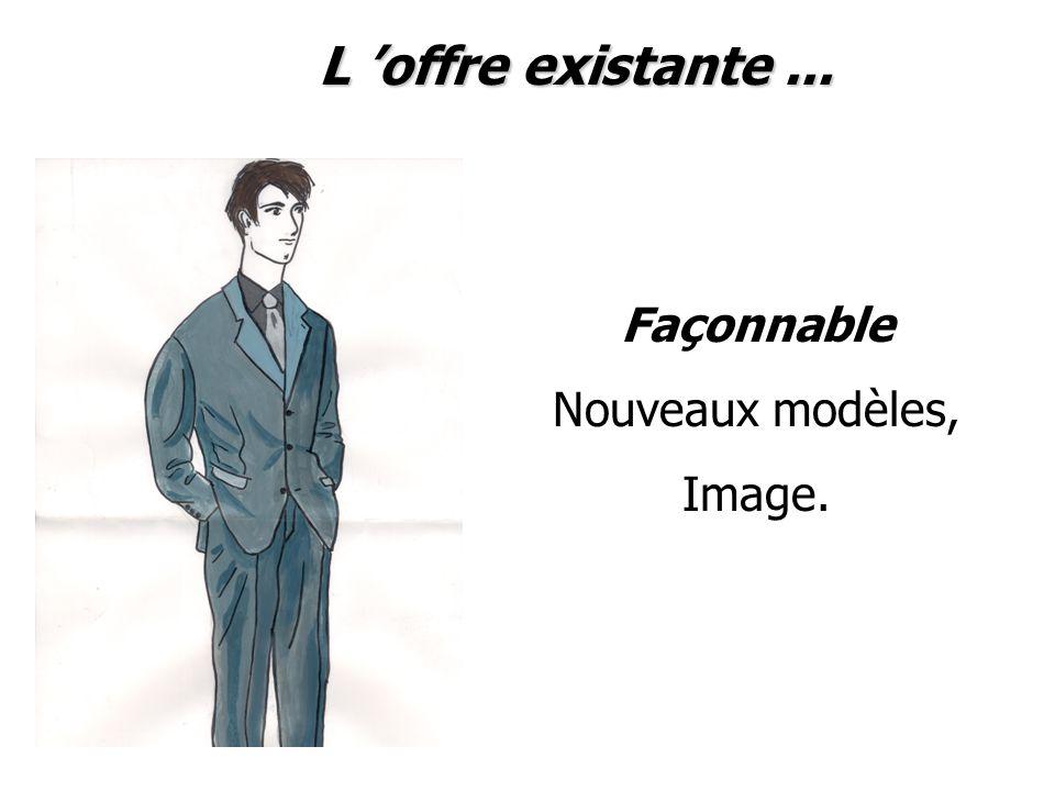 L 'offre existante ... Façonnable Nouveaux modèles, Image.