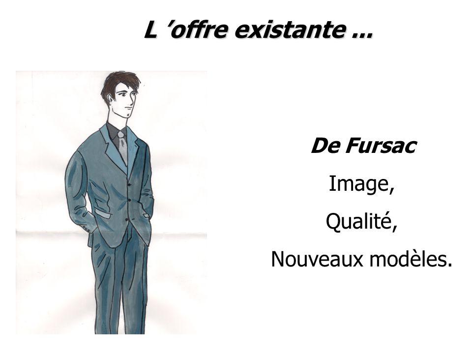 L 'offre existante ... De Fursac Image, Qualité, Nouveaux modèles.