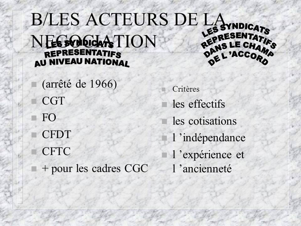 B/LES ACTEURS DE LA NEGOCIATION