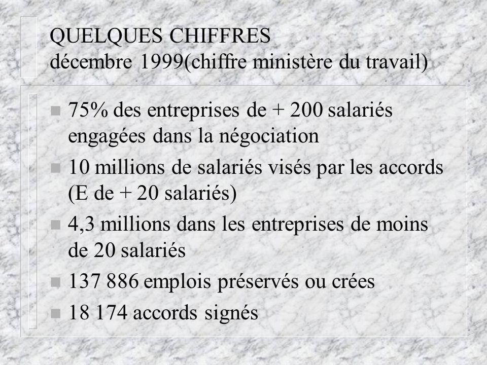 QUELQUES CHIFFRES décembre 1999(chiffre ministère du travail)