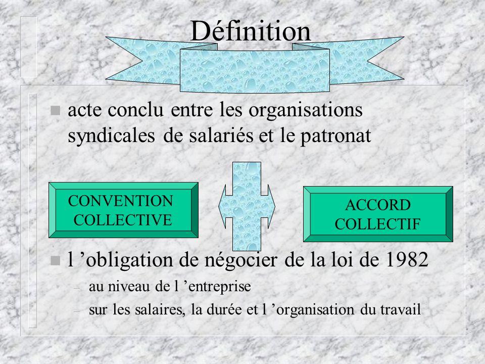 Définition acte conclu entre les organisations syndicales de salariés et le patronat. l 'obligation de négocier de la loi de 1982.