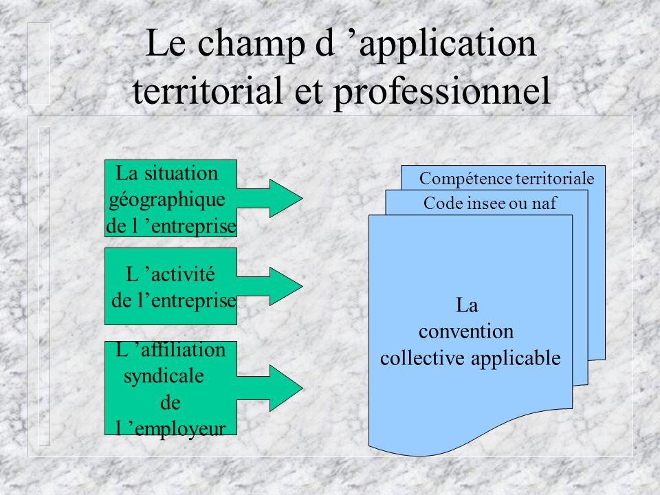 Le champ d 'application territorial et professionnel
