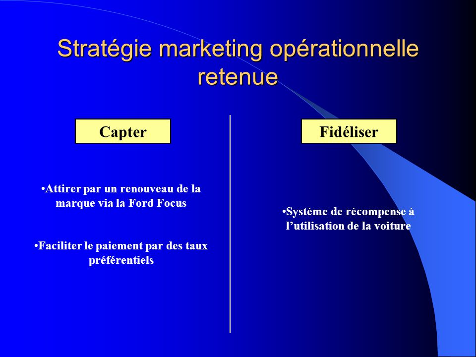 Stratégie marketing opérationnelle retenue