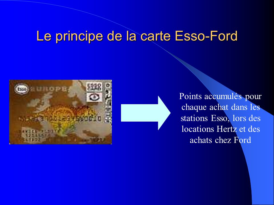 Le principe de la carte Esso-Ford