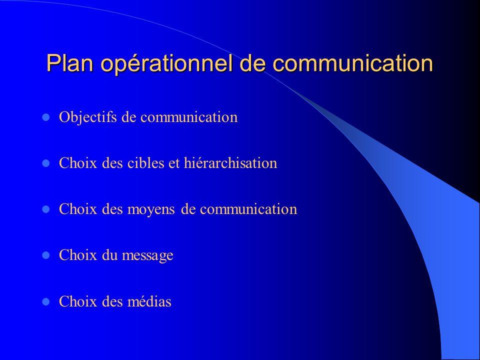 Plan opérationnel de communication