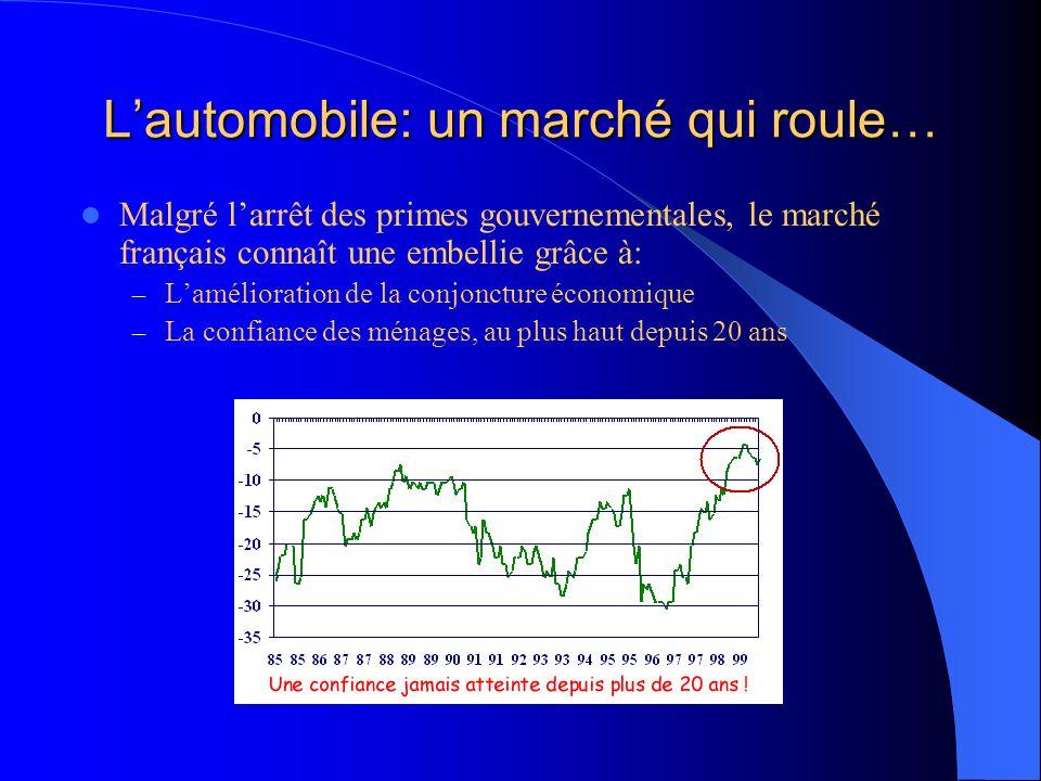 L'automobile: un marché qui roule…