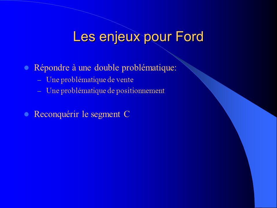 Les enjeux pour Ford Répondre à une double problématique: