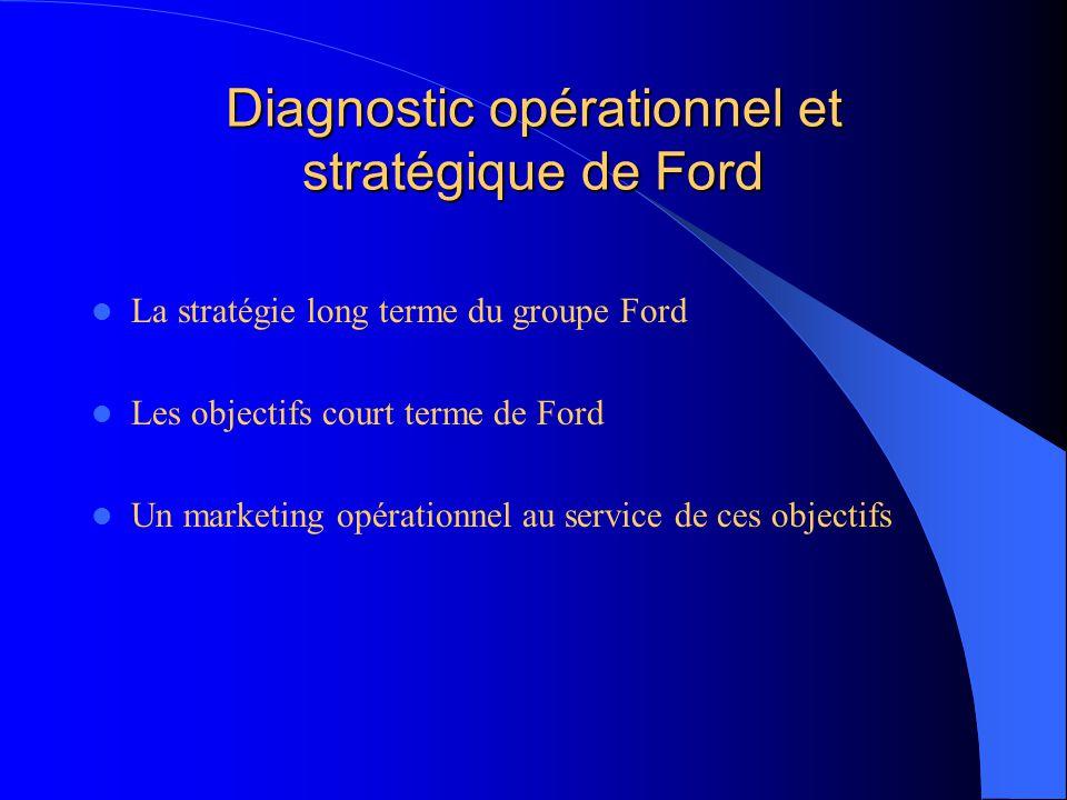 Diagnostic opérationnel et stratégique de Ford