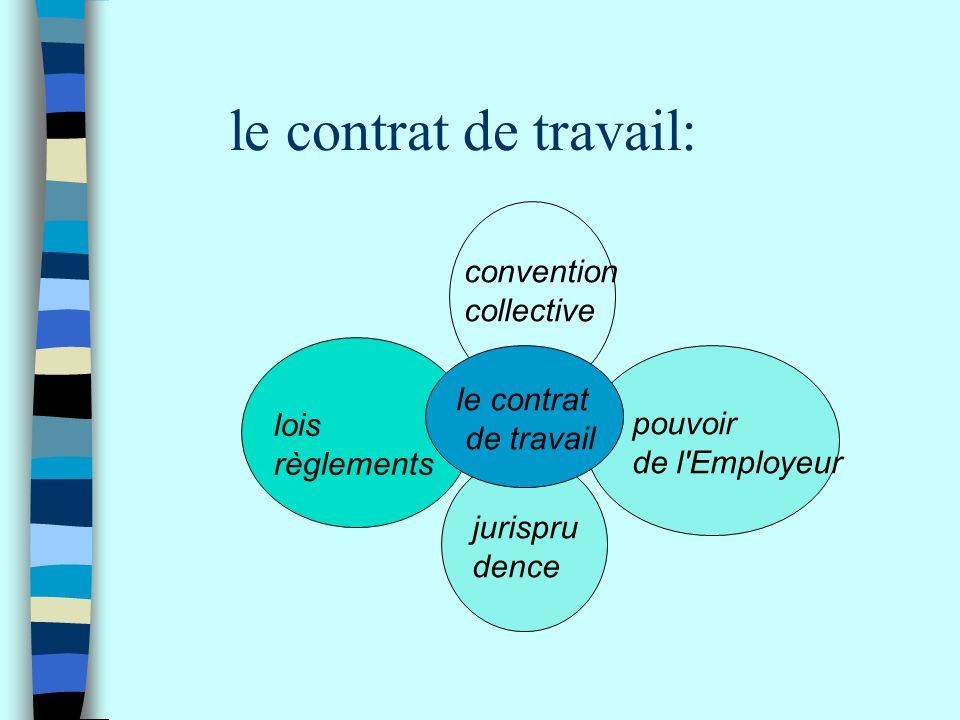 le contrat de travail: convention collective le contrat de travail