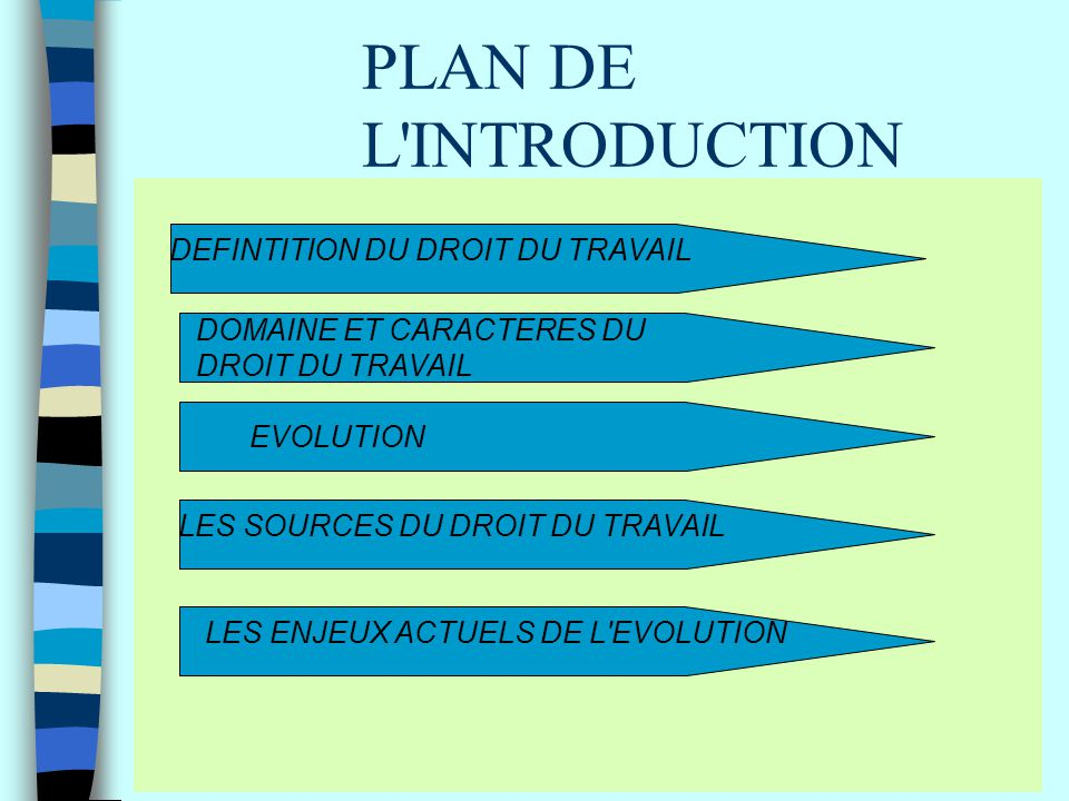 PLAN DE L INTRODUCTION DEFINTITION DU DROIT DU TRAVAIL