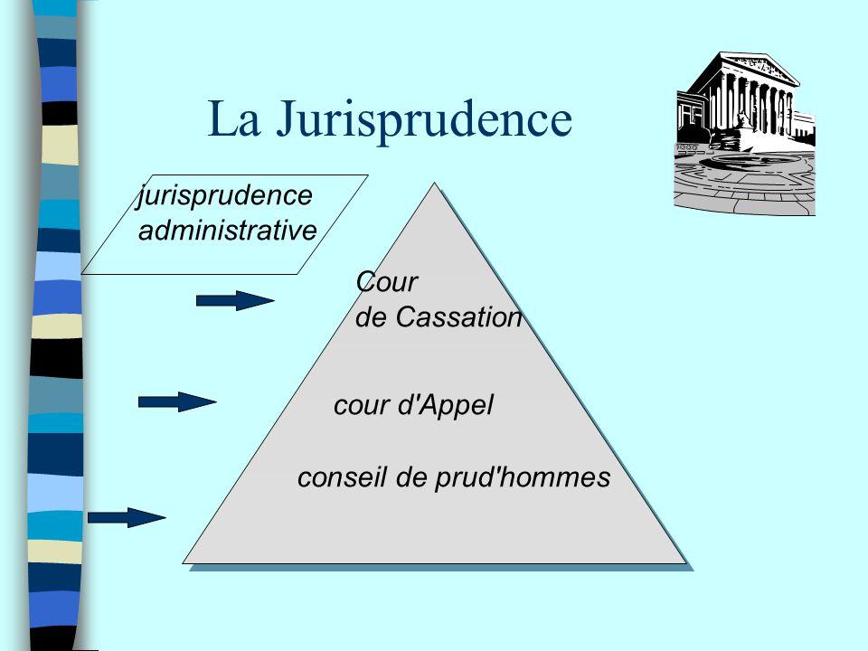 La Jurisprudence jurisprudence administrative Cour de Cassation