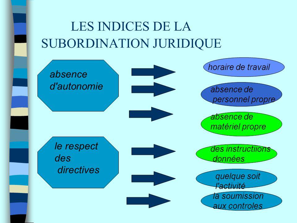 LES INDICES DE LA SUBORDINATION JURIDIQUE