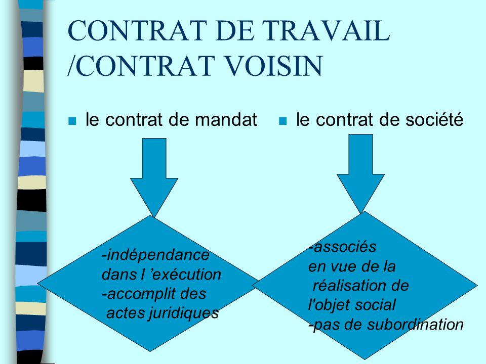 CONTRAT DE TRAVAIL /CONTRAT VOISIN