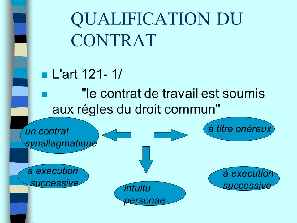 QUALIFICATION DU CONTRAT