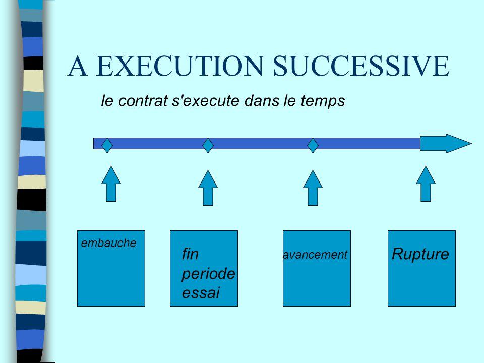 A EXECUTION SUCCESSIVE