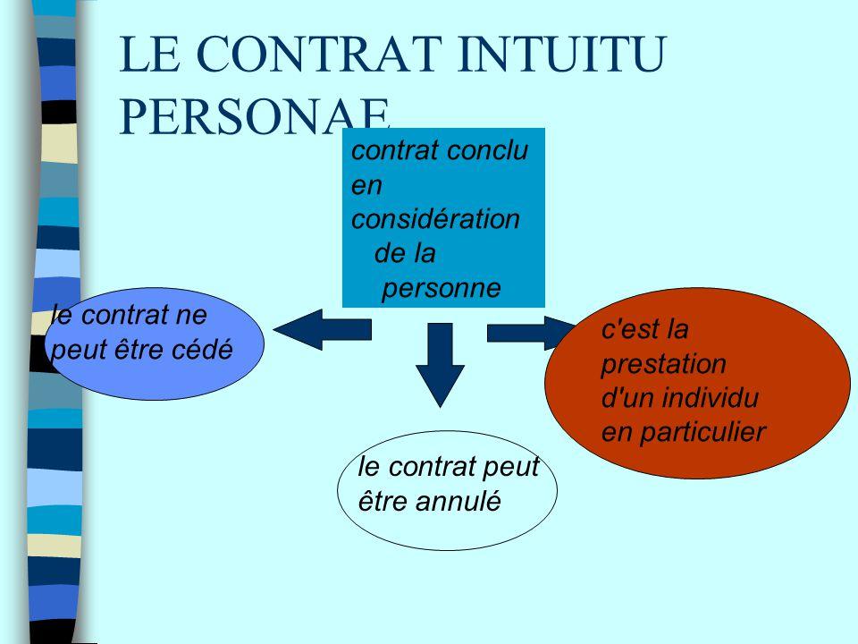 LE CONTRAT INTUITU PERSONAE