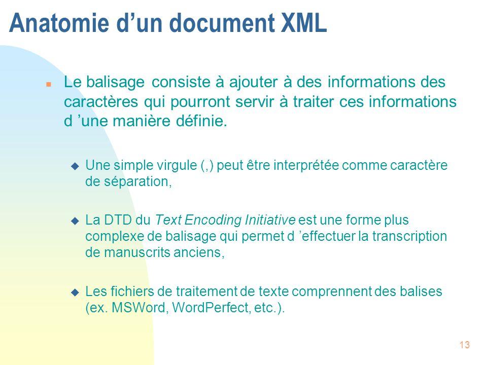 Anatomie d'un document XML