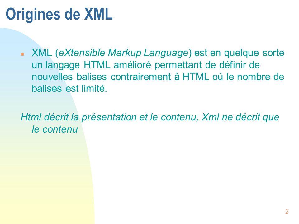 Origines de XML