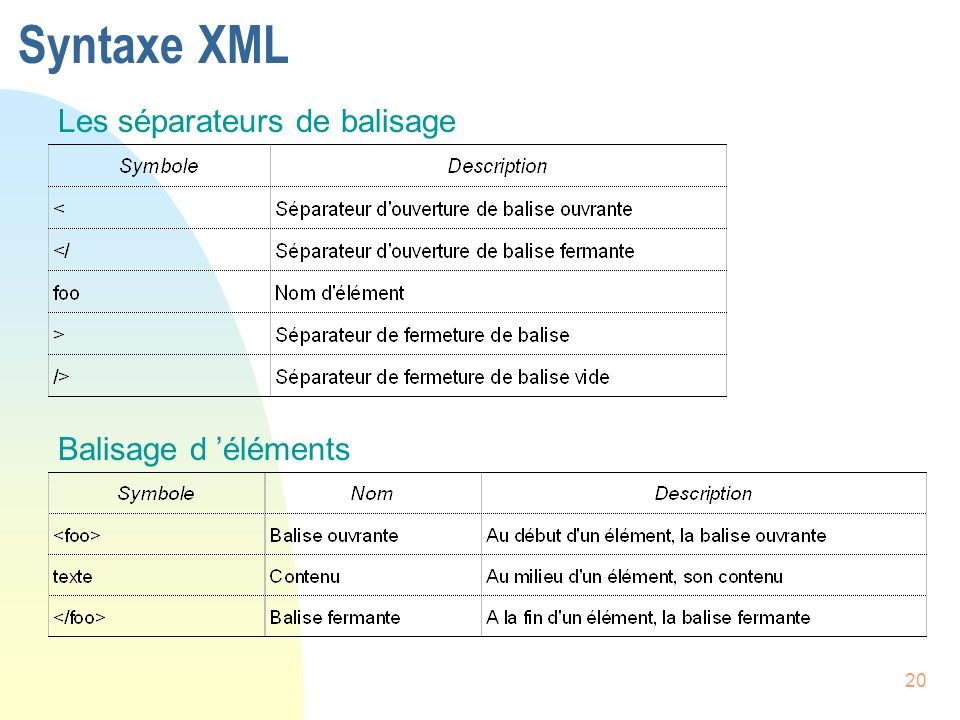 Syntaxe XML Les séparateurs de balisage Balisage d 'éléments