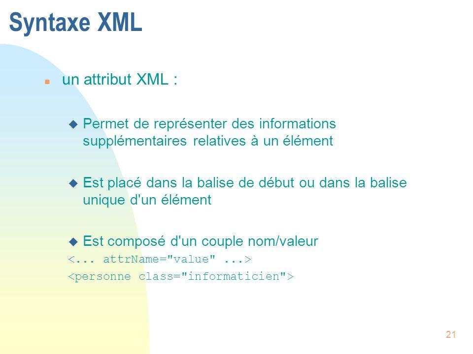Syntaxe XML un attribut XML :