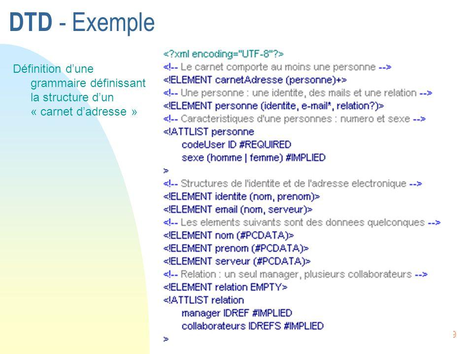 DTD - Exemple Définition d'une grammaire définissant la structure d'un « carnet d'adresse »