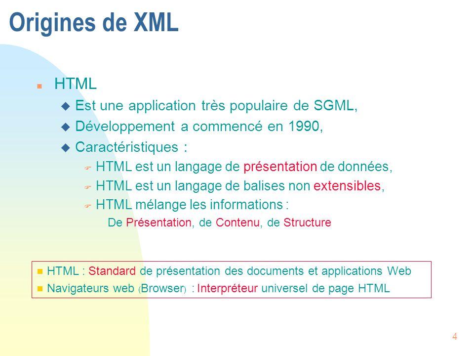 Origines de XML HTML Est une application très populaire de SGML,