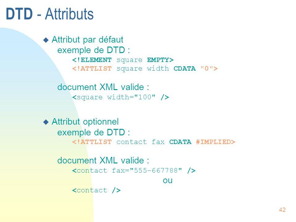 DTD - Attributs Attribut par défaut exemple de DTD :