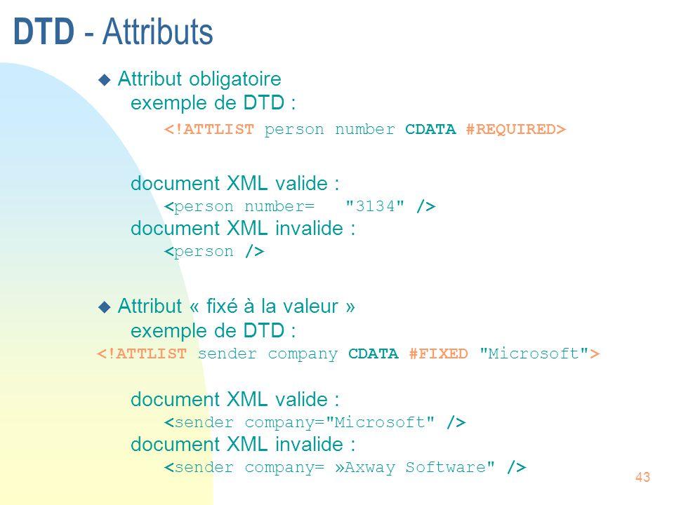 DTD - Attributs Attribut obligatoire exemple de DTD :