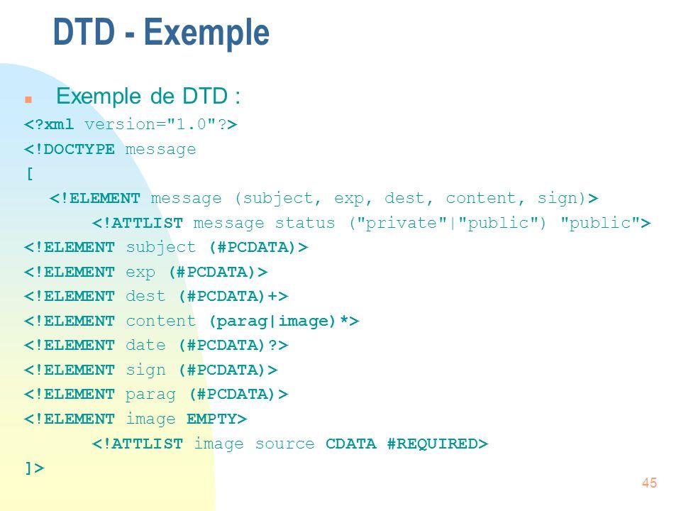 DTD - Exemple Exemple de DTD : < xml version= 1.0 >