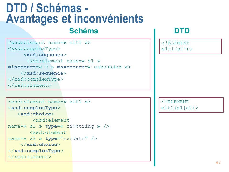 DTD / Schémas - Avantages et inconvénients