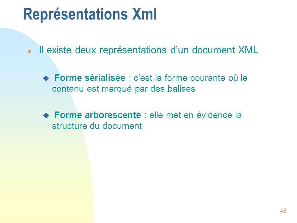 Représentations Xml Il existe deux représentations d'un document XML