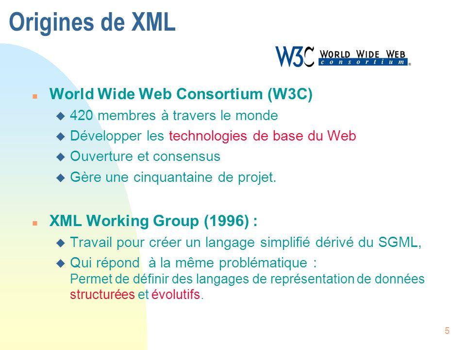 Origines de XML World Wide Web Consortium (W3C)