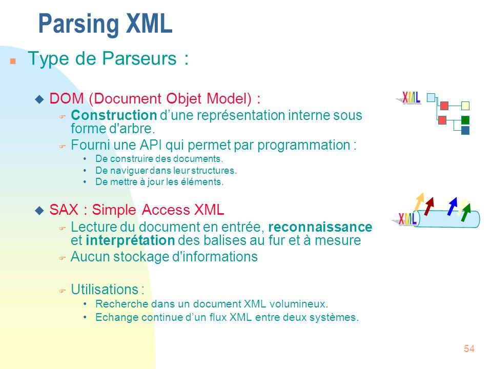 Parsing XML Type de Parseurs : XML XML DOM (Document Objet Model) :
