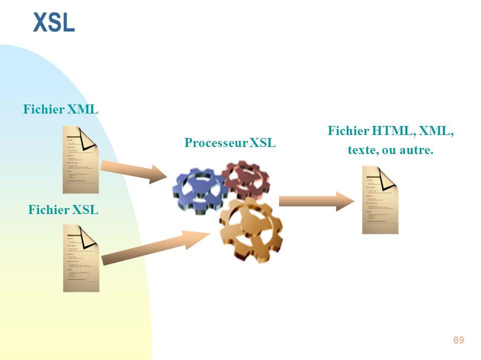 Fichier HTML, XML, texte, ou autre.