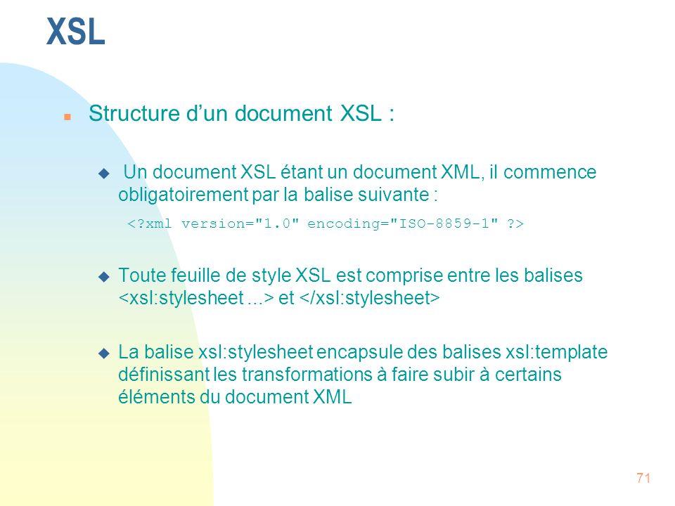 XSL Structure d'un document XSL :