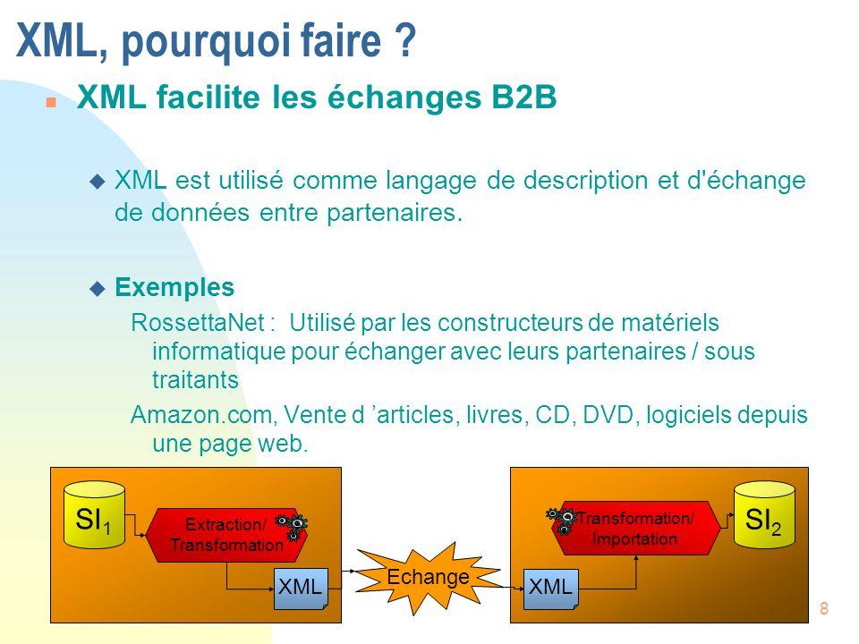 XML, pourquoi faire XML facilite les échanges B2B SI1 SI2