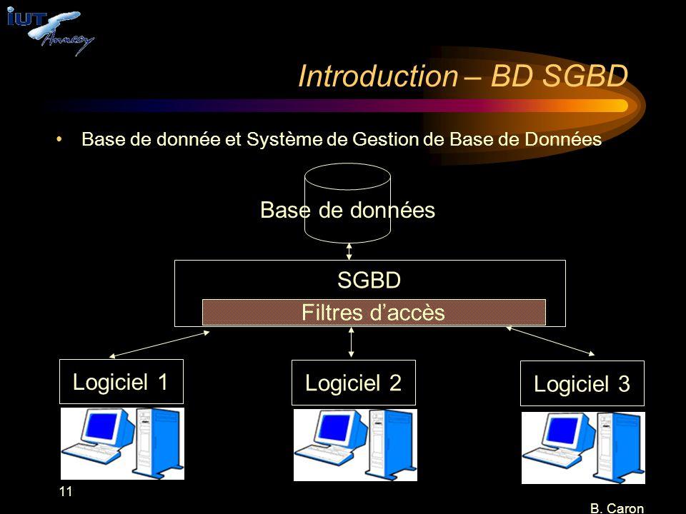 Introduction – BD SGBD Base de données SGBD Filtres d'accès Logiciel 1