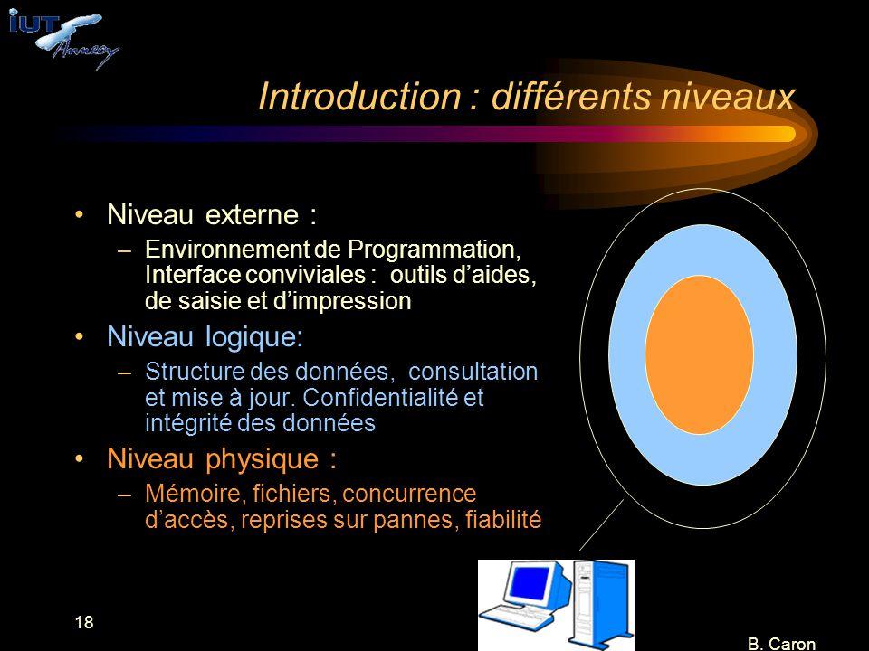 Introduction : différents niveaux