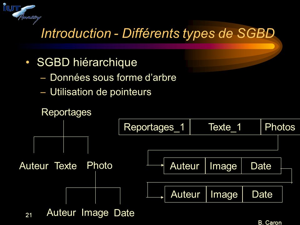 Introduction - Différents types de SGBD