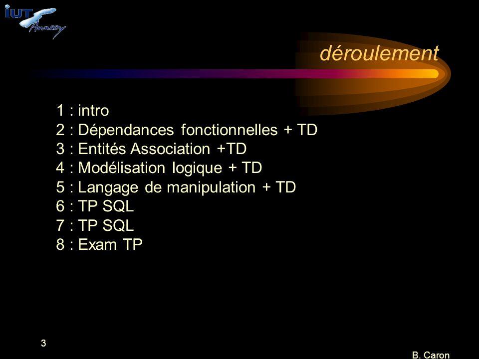 déroulement 1 : intro 2 : Dépendances fonctionnelles + TD