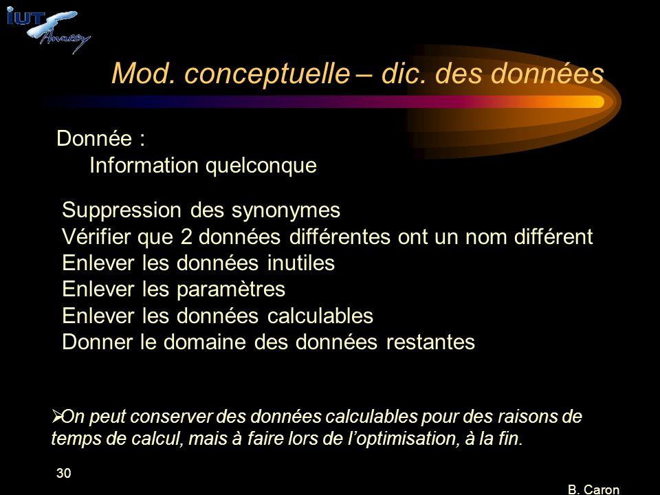 Mod. conceptuelle – dic. des données