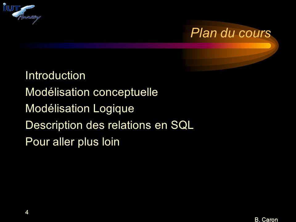 Plan du cours Introduction Modélisation conceptuelle