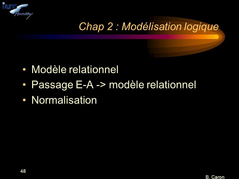 Chap 2 : Modélisation logique